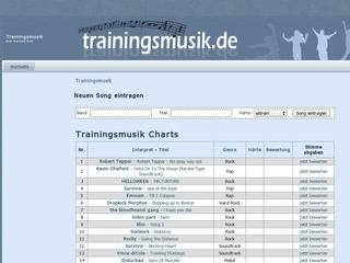 Trainingsmusik